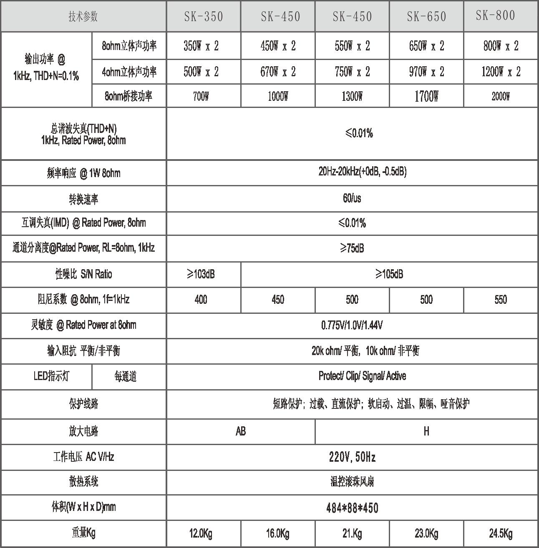 <m met-id=562 met-table=product met-field=keywords></m>